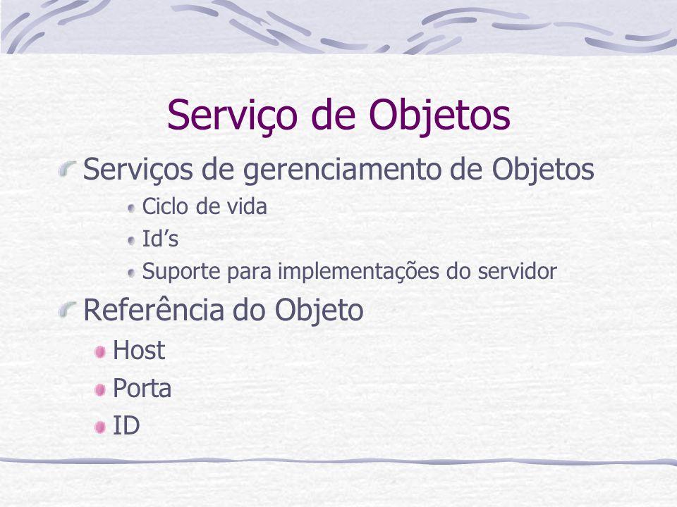 Serviço de Objetos Serviços de gerenciamento de Objetos