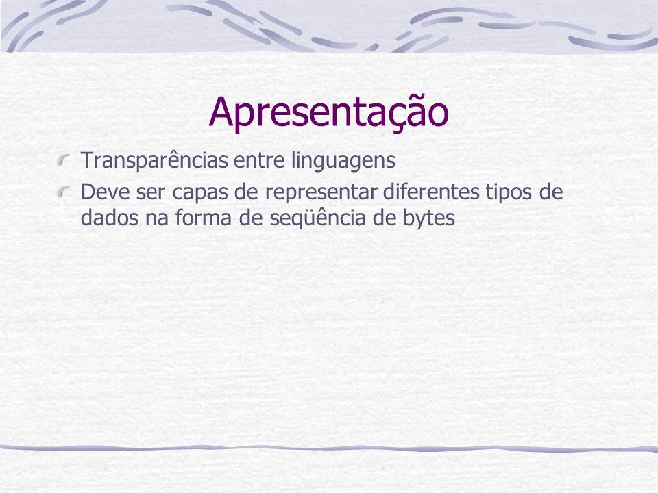 Apresentação Transparências entre linguagens