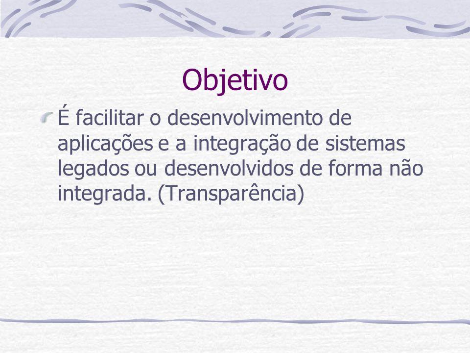 Objetivo É facilitar o desenvolvimento de aplicações e a integração de sistemas legados ou desenvolvidos de forma não integrada.