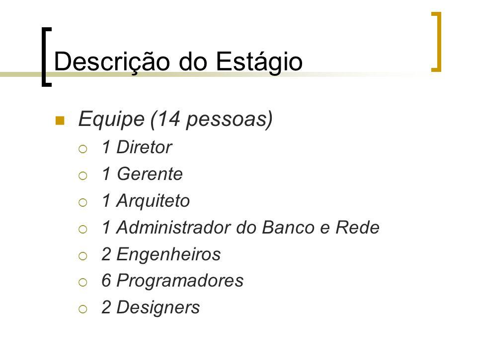 Descrição do Estágio Equipe (14 pessoas) 1 Diretor 1 Gerente