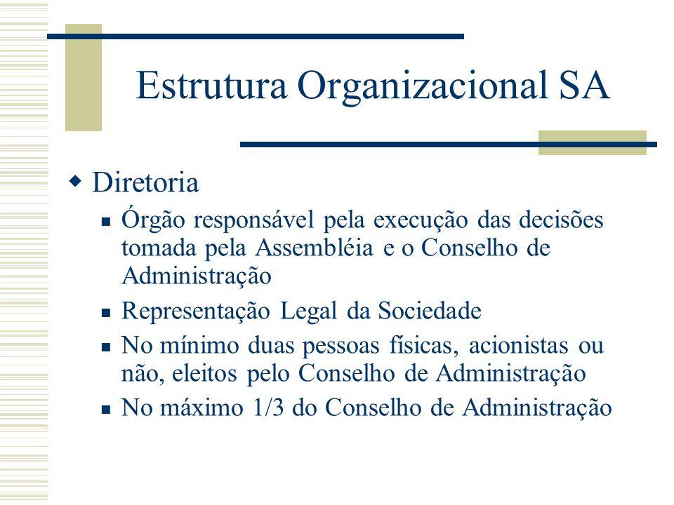 Estrutura Organizacional SA