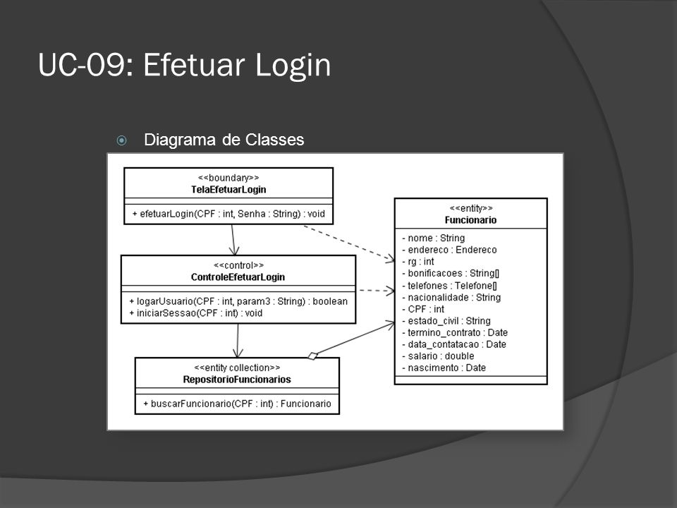 UC-09: Efetuar Login Diagrama de Classes