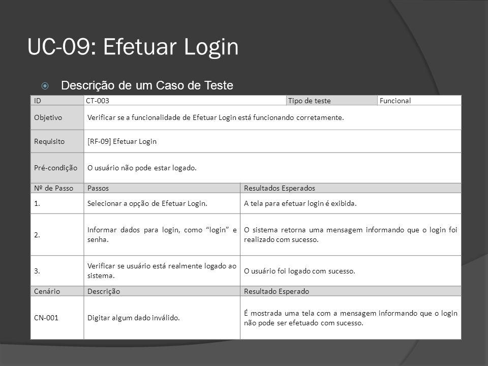 UC-09: Efetuar Login Descrição de um Caso de Teste ID CT-003
