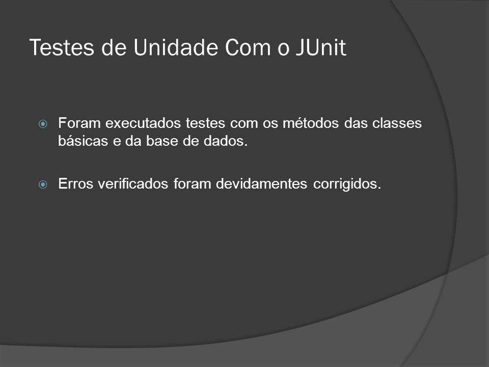 Testes de Unidade Com o JUnit