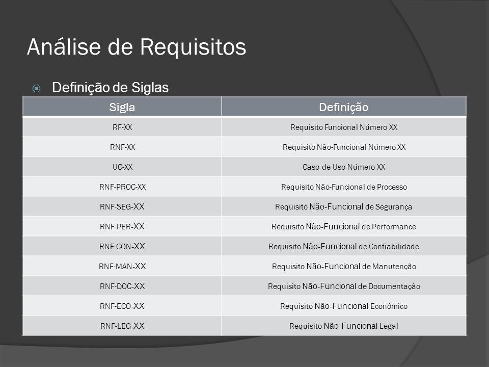 Análise de Requisitos Definição de Siglas Sigla Definição RF-XX