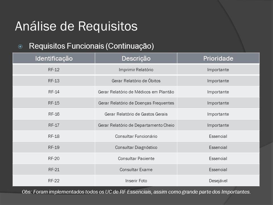 Análise de Requisitos Requisitos Funcionais (Continuação)
