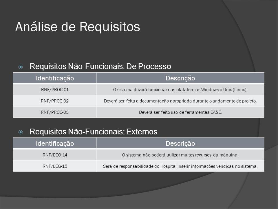Análise de Requisitos Requisitos Não-Funcionais: De Processo