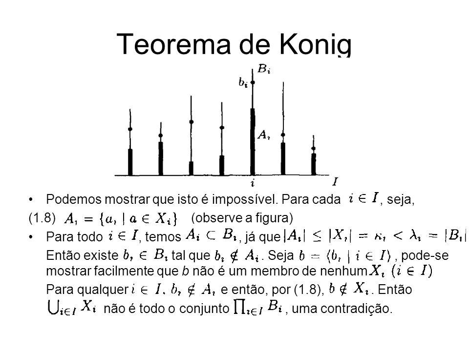Teorema de Konig Podemos mostrar que isto é impossível. Para cada , seja, (1.8) (observe a figura)