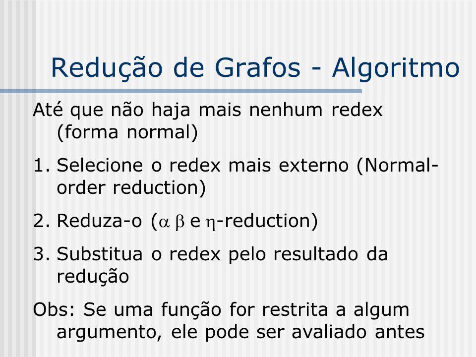 Redução de Grafos - Algoritmo