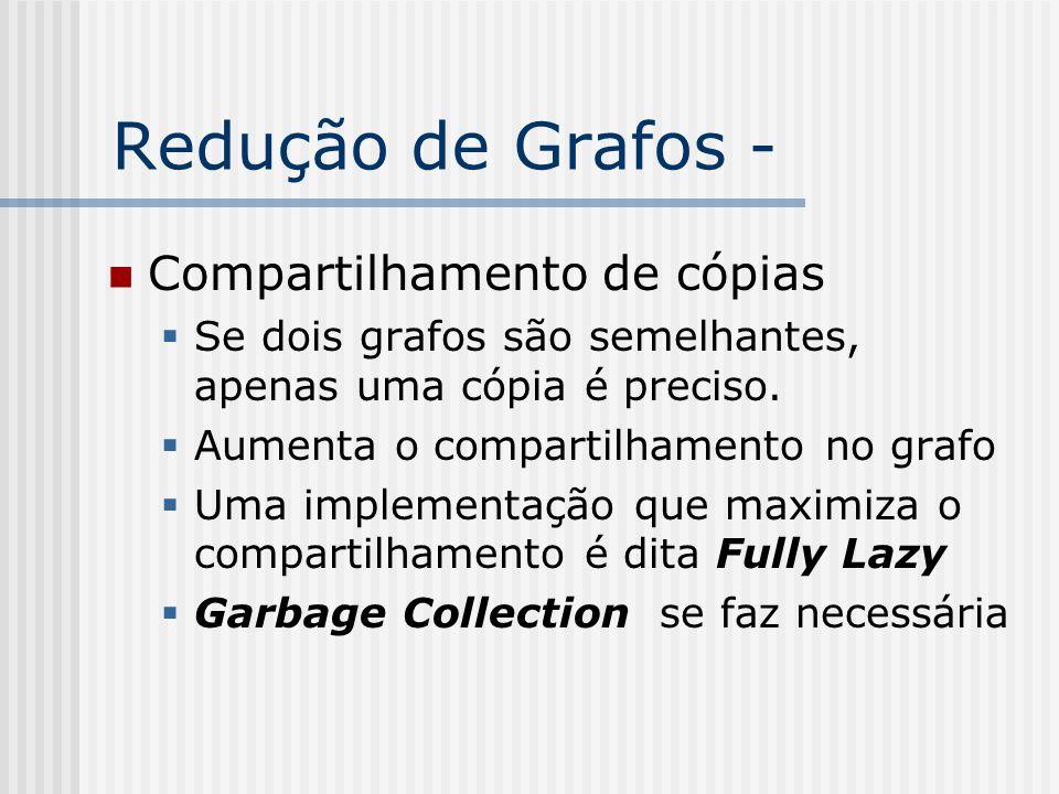 Redução de Grafos - Compartilhamento de cópias
