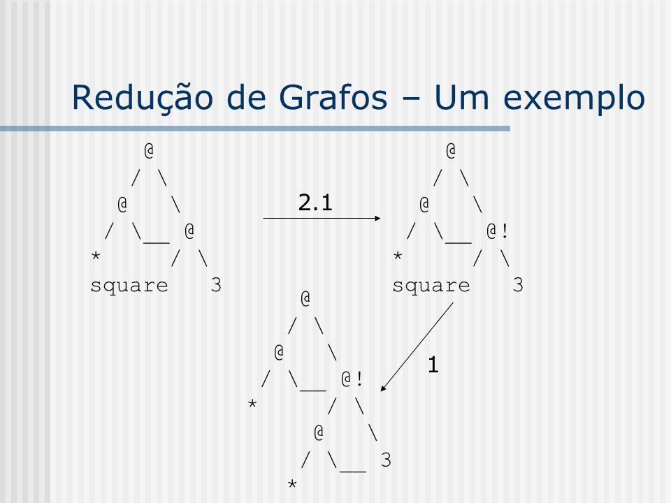 Redução de Grafos – Um exemplo