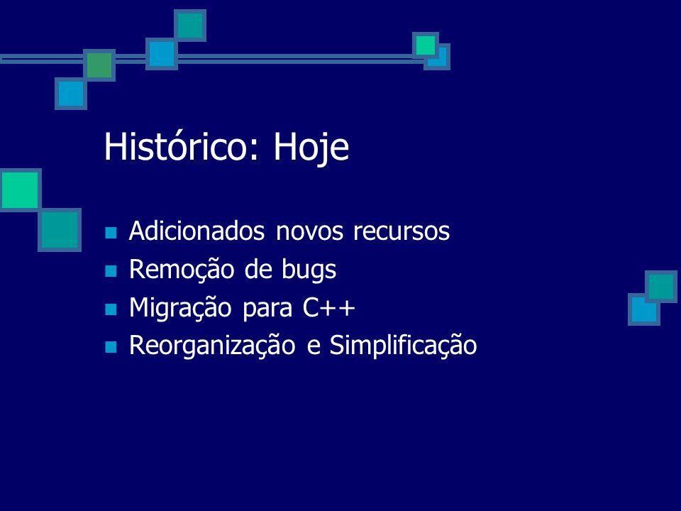 Histórico: Hoje Adicionados novos recursos Remoção de bugs