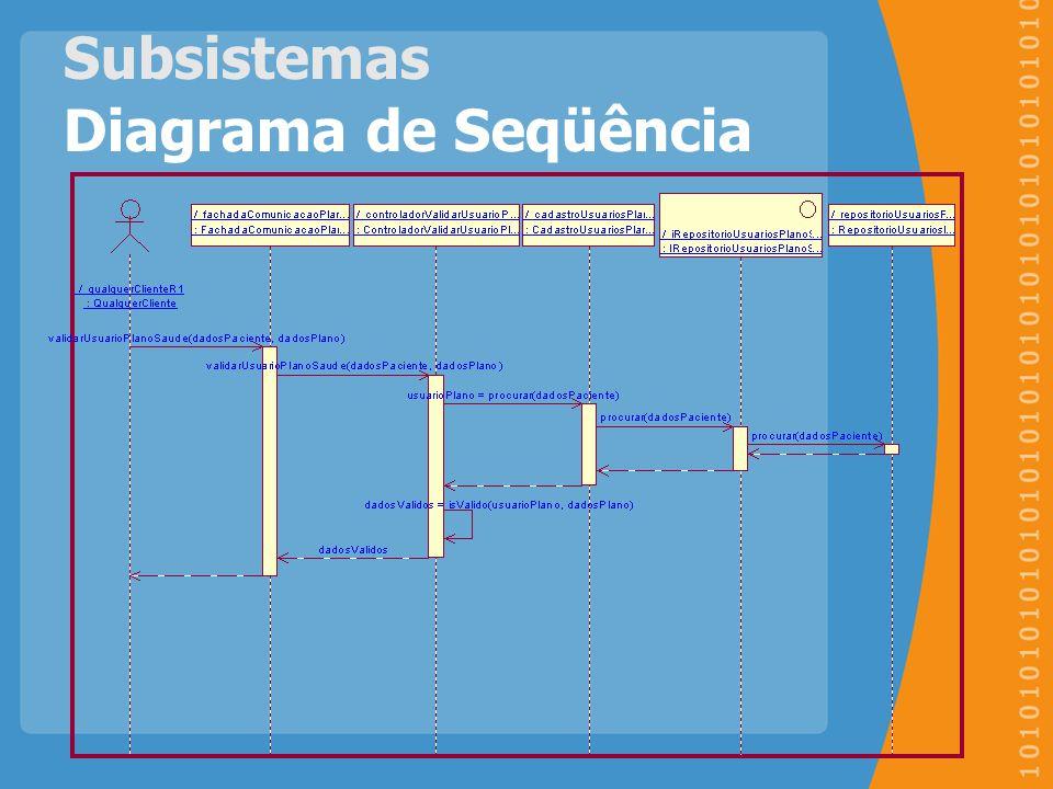 Subsistemas Diagrama de Seqüência