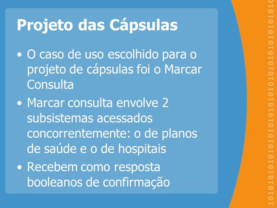 Projeto das Cápsulas O caso de uso escolhido para o projeto de cápsulas foi o Marcar Consulta.