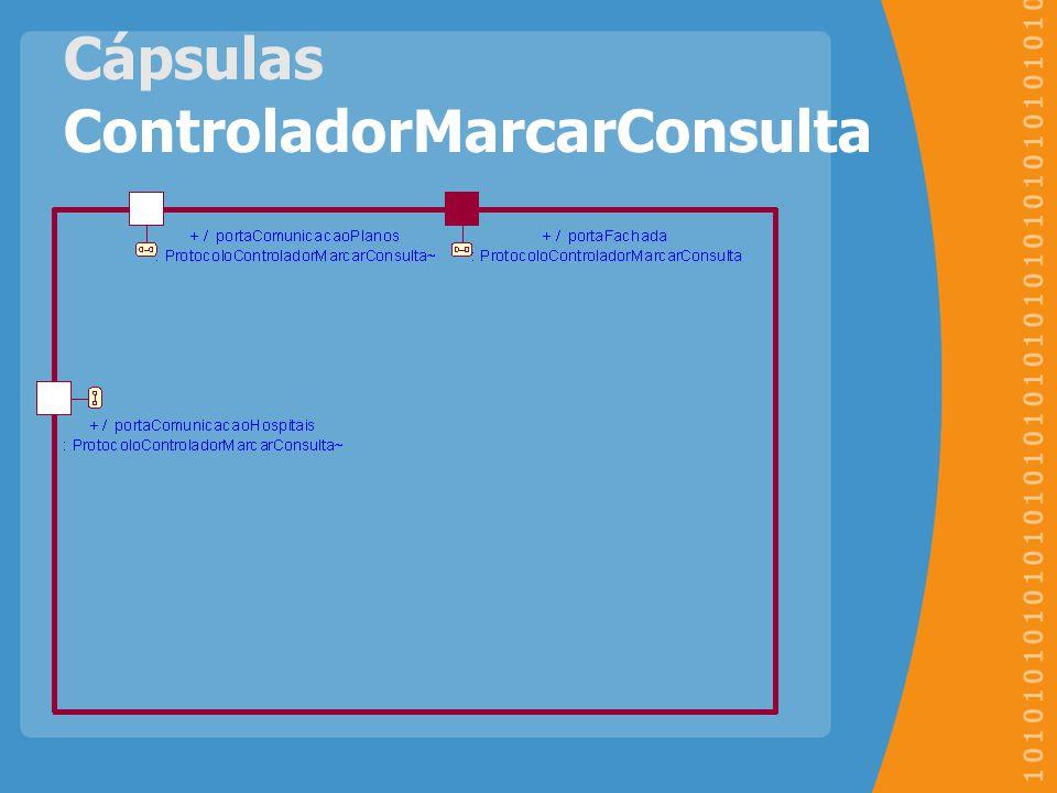 Cápsulas ControladorMarcarConsulta