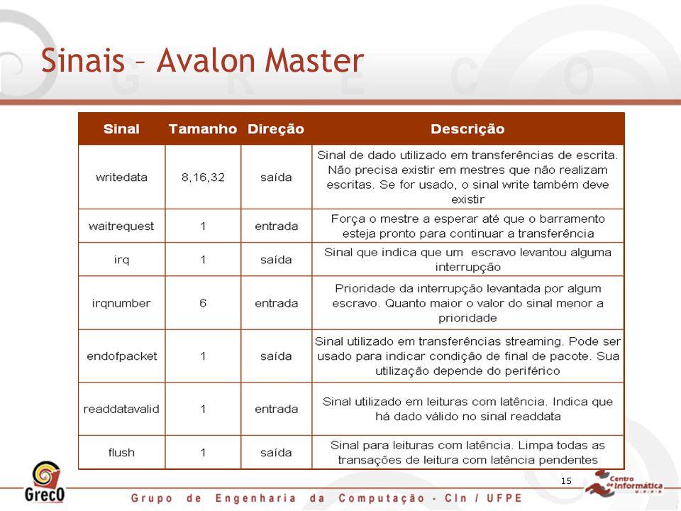 Sinais – Avalon Master