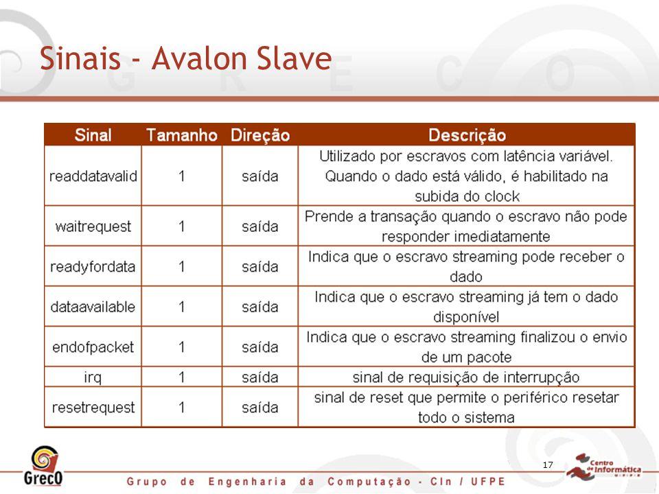 Sinais - Avalon Slave
