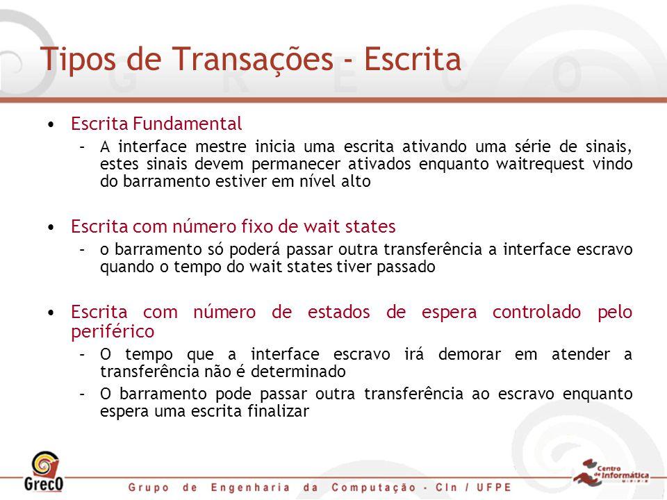 Tipos de Transações - Escrita
