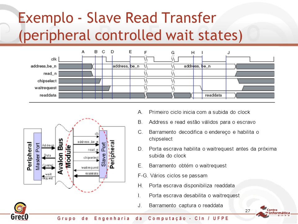 Exemplo - Slave Read Transfer (peripheral controlled wait states)