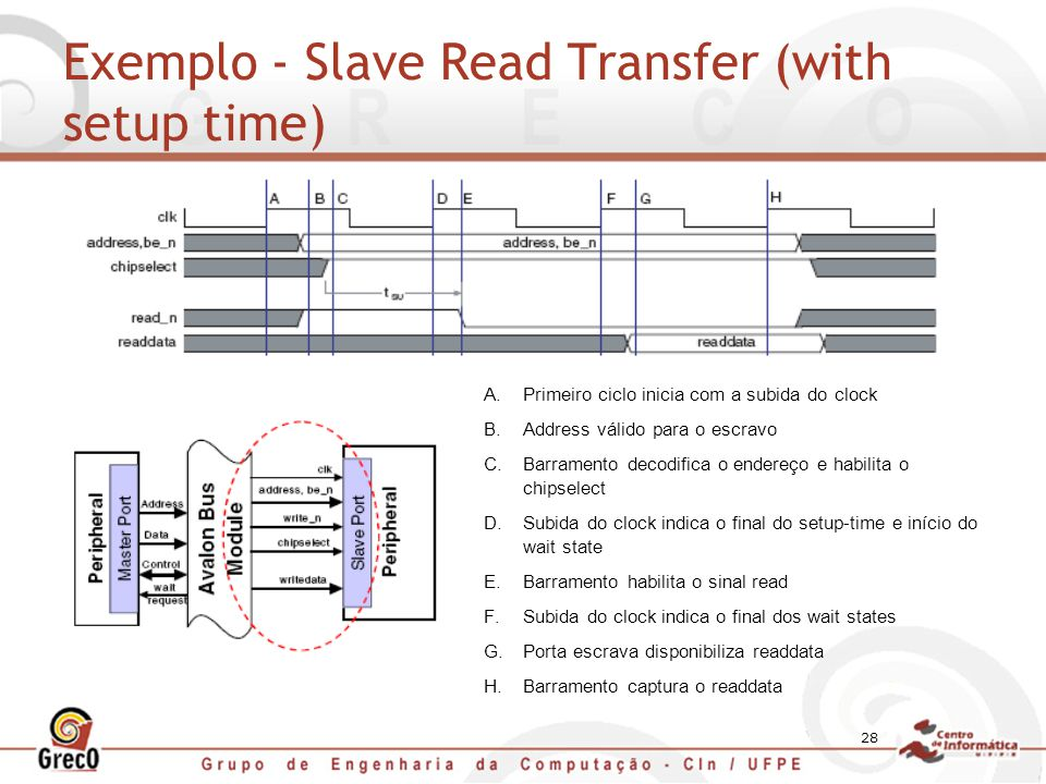 Exemplo - Slave Read Transfer (with setup time)