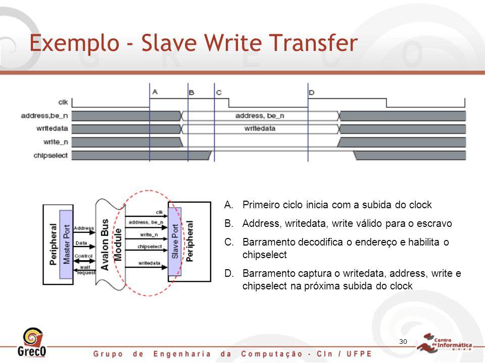 Exemplo - Slave Write Transfer