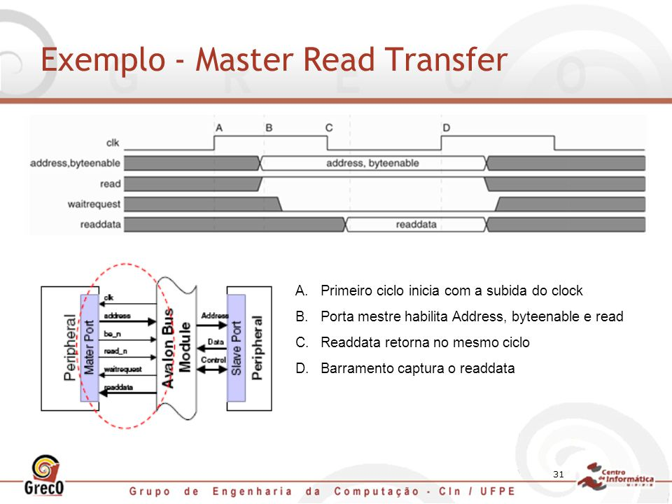 Exemplo - Master Read Transfer