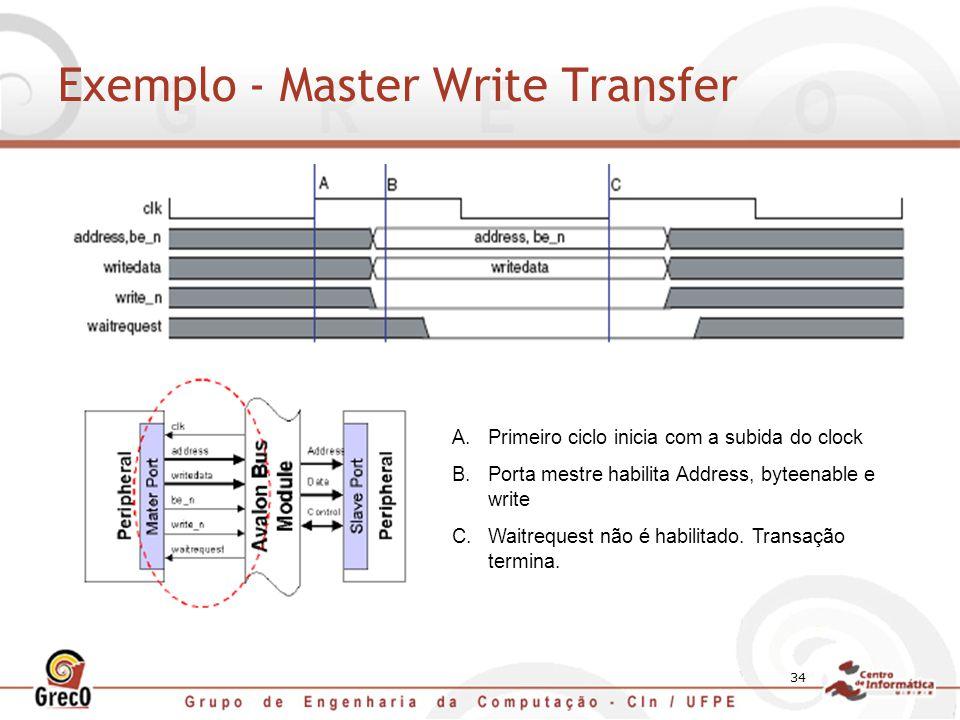 Exemplo - Master Write Transfer
