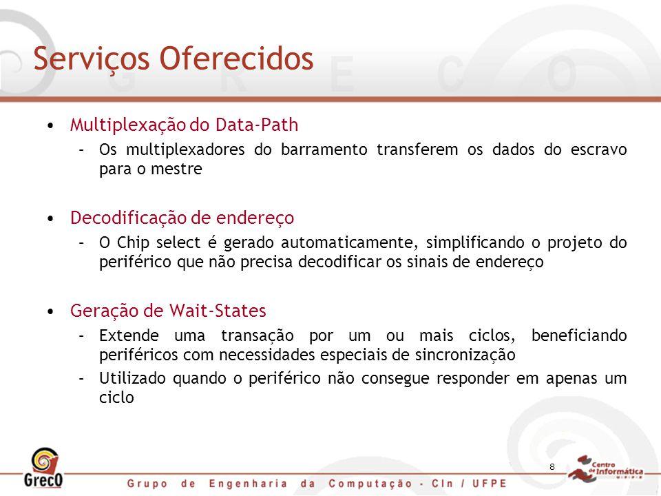 Serviços Oferecidos Multiplexação do Data-Path