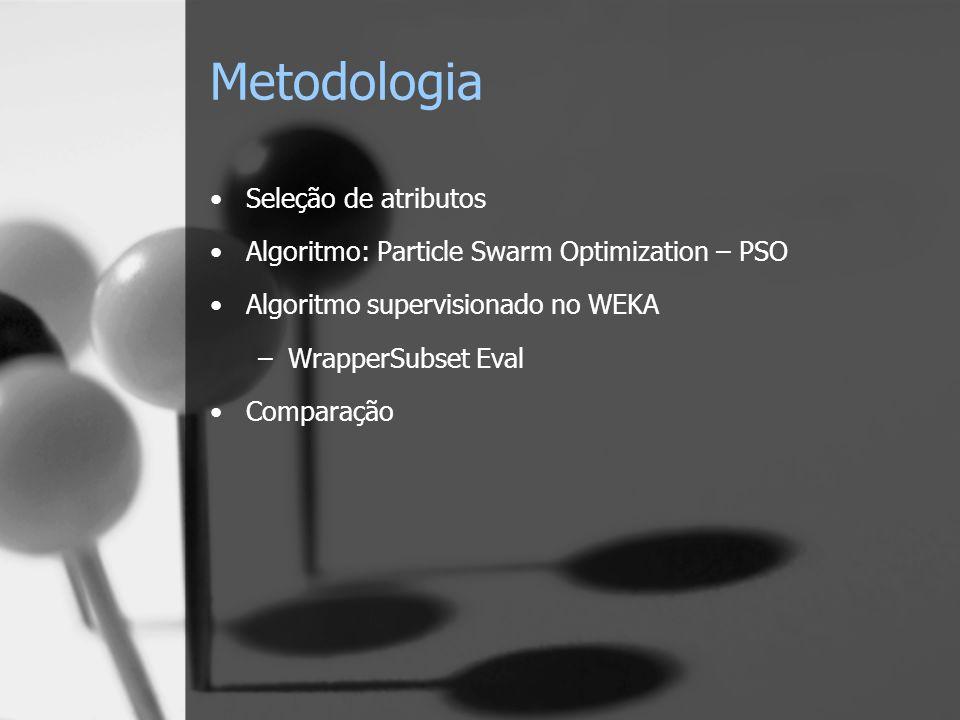 Metodologia Seleção de atributos