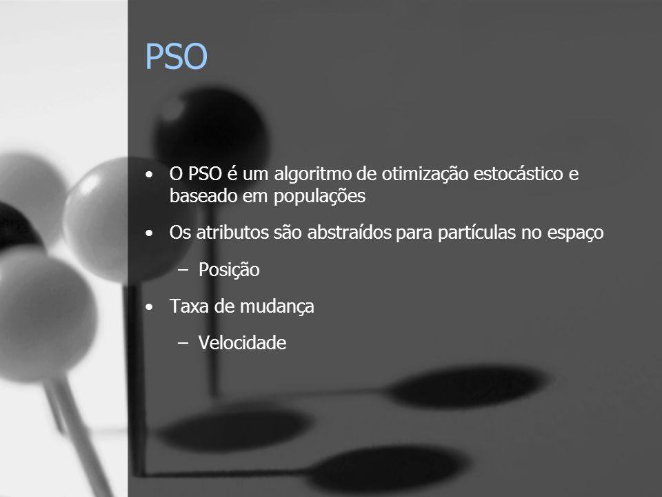 PSO O PSO é um algoritmo de otimização estocástico e baseado em populações. Os atributos são abstraídos para partículas no espaço.