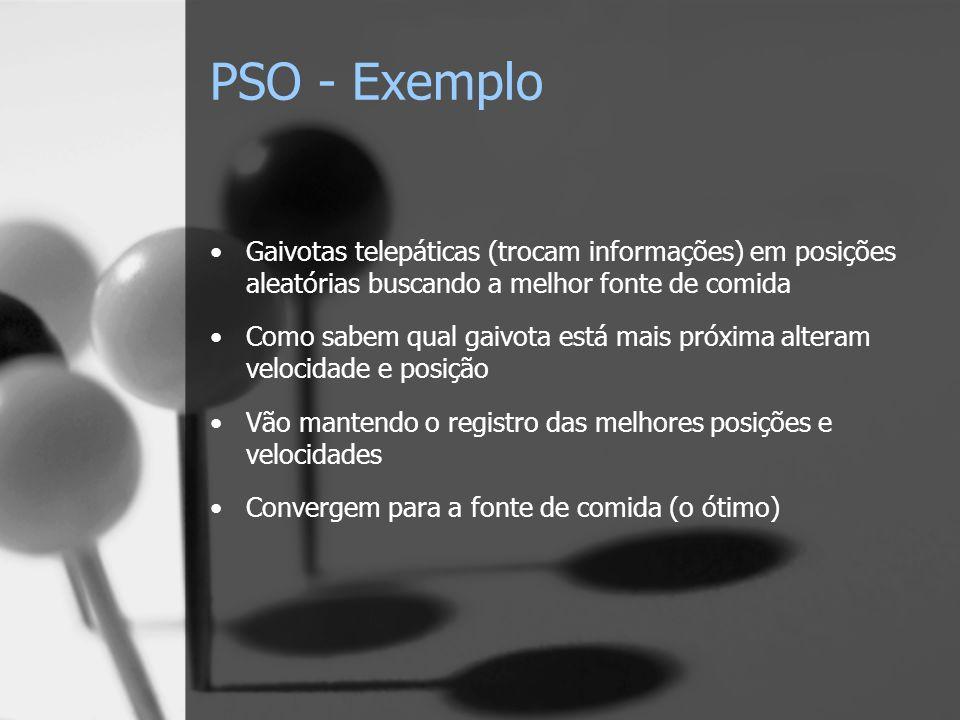 PSO - Exemplo Gaivotas telepáticas (trocam informações) em posições aleatórias buscando a melhor fonte de comida.