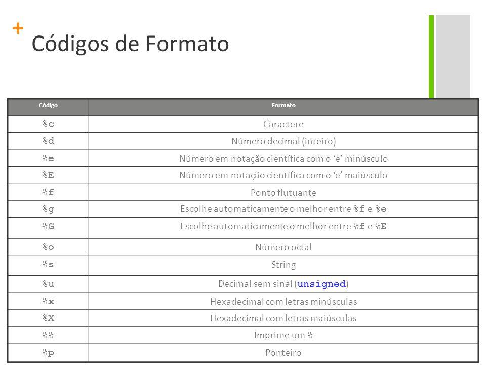 Códigos de Formato %c Caractere %d Número decimal (inteiro) %e