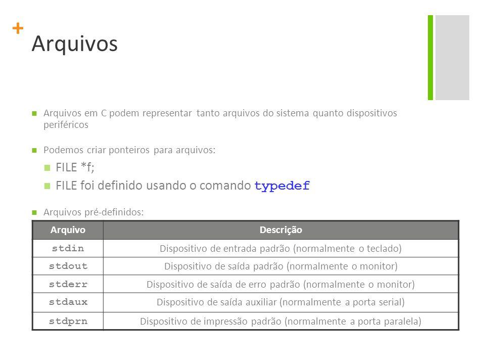 Arquivos FILE *f; FILE foi definido usando o comando typedef