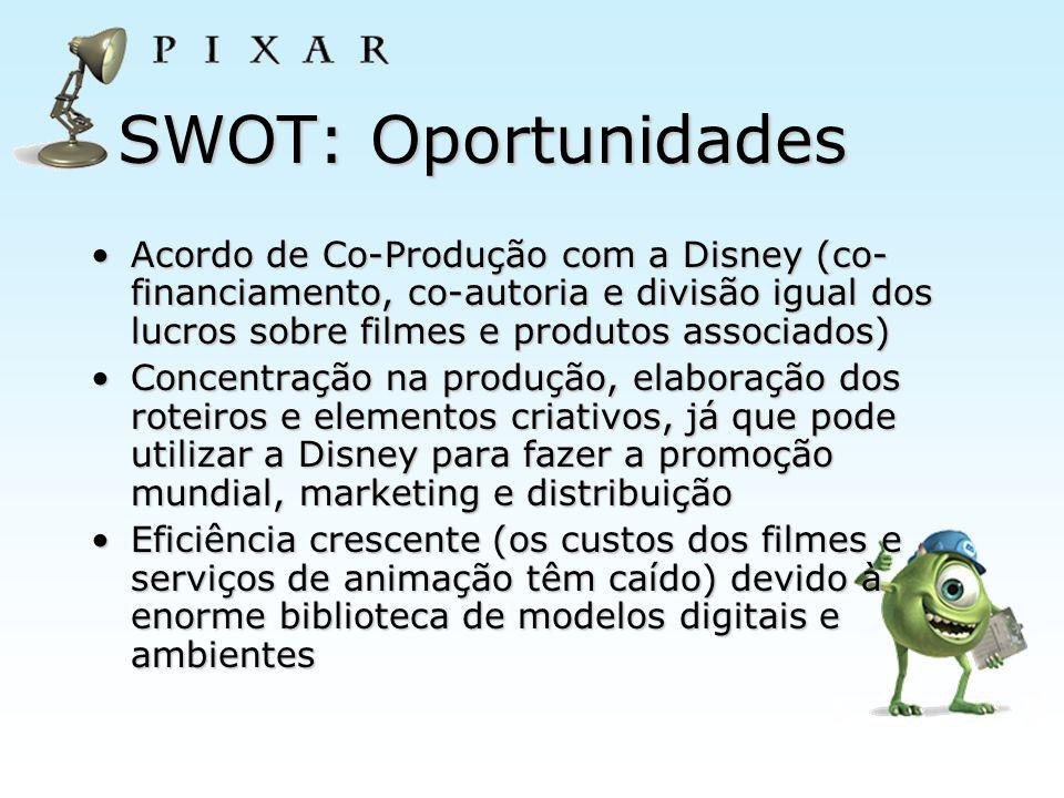 SWOT: Oportunidades Acordo de Co-Produção com a Disney (co-financiamento, co-autoria e divisão igual dos lucros sobre filmes e produtos associados)