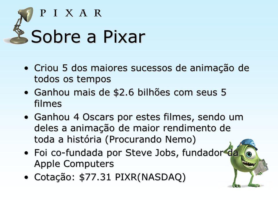 Sobre a Pixar Criou 5 dos maiores sucessos de animação de todos os tempos. Ganhou mais de $2.6 bilhões com seus 5 filmes.