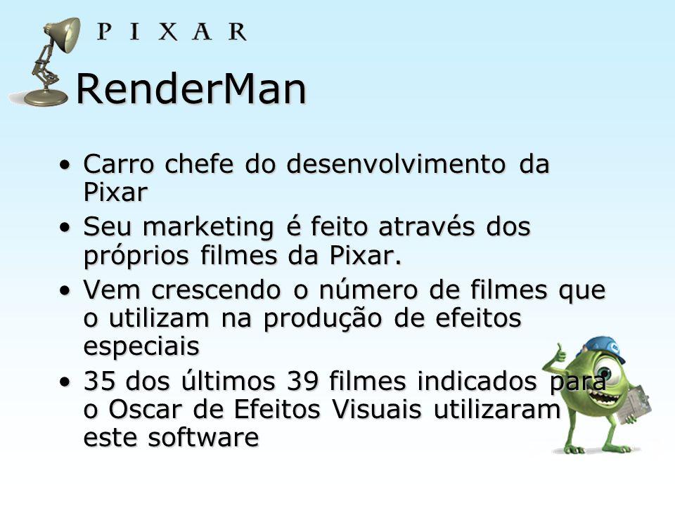 RenderMan Carro chefe do desenvolvimento da Pixar
