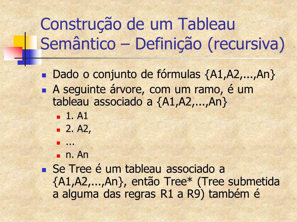 Construção de um Tableau Semântico – Definição (recursiva)