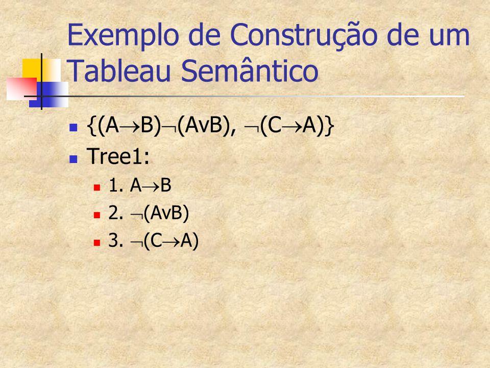 Exemplo de Construção de um Tableau Semântico
