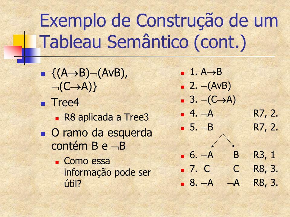 Exemplo de Construção de um Tableau Semântico (cont.)