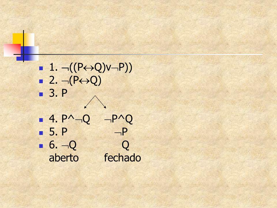 1. ((PQ)vP)) 2. (PQ) 3. P 4. P^Q P^Q 5. P P 6. Q Q aberto fechado
