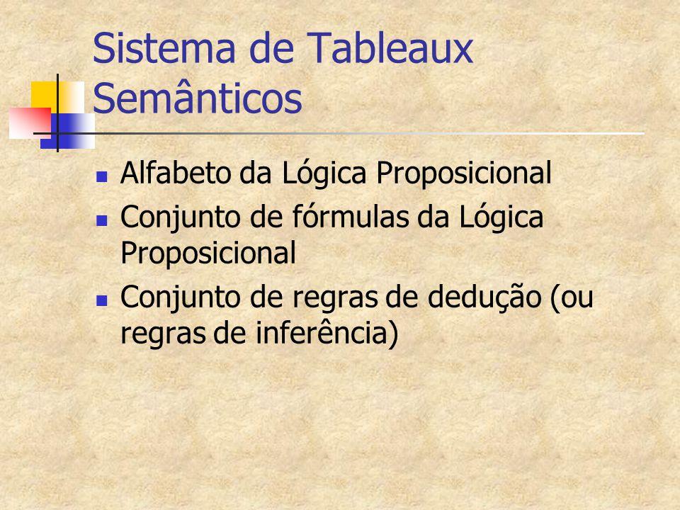 Sistema de Tableaux Semânticos