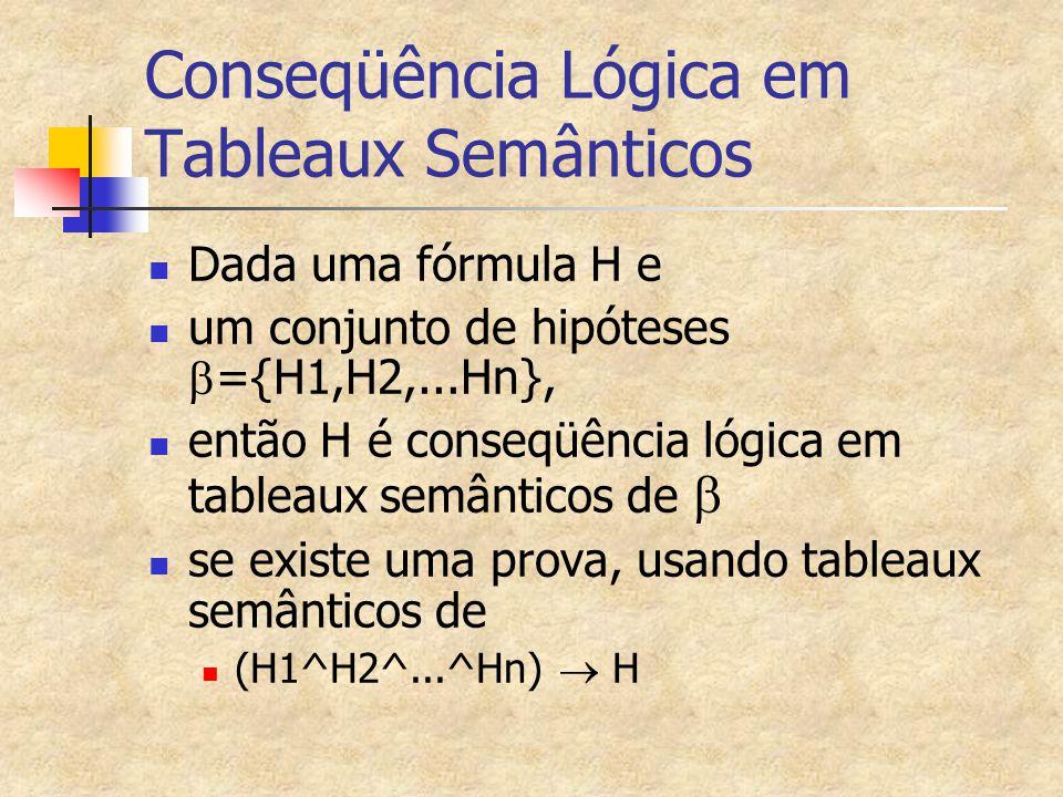 Conseqüência Lógica em Tableaux Semânticos