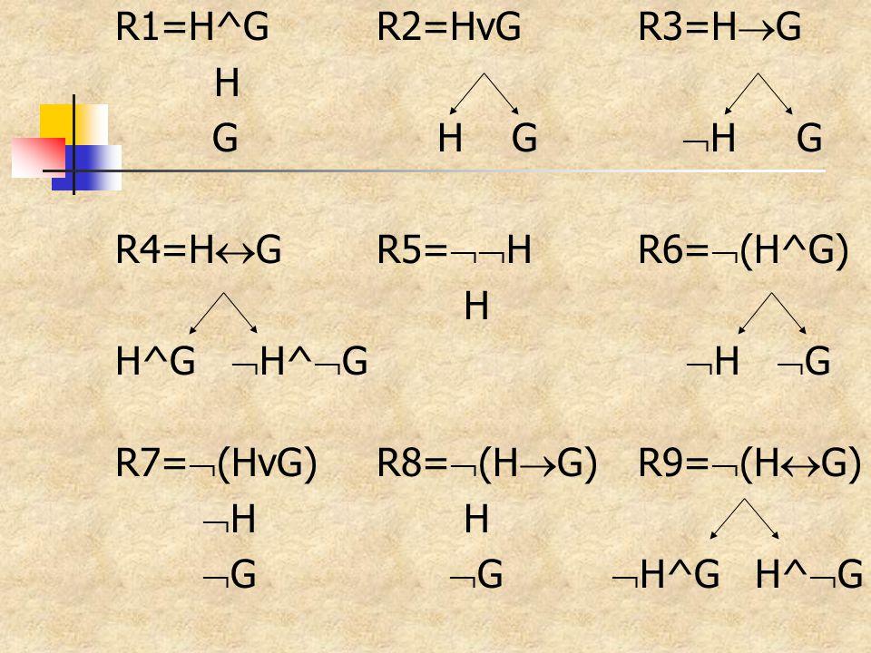 R1=H^G R2=HvG R3=HG H. G H G H G. R4=HG R5=H R6=(H^G) H^G H^G H G.