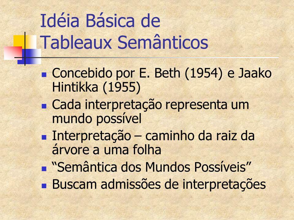 Idéia Básica de Tableaux Semânticos