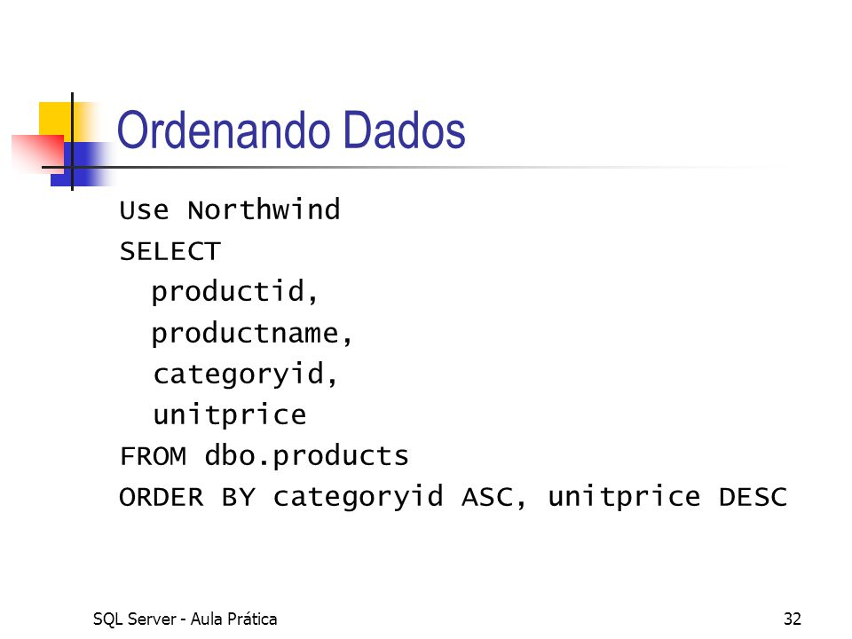 Ordenando Dados Use Northwind SELECT productid, productname,