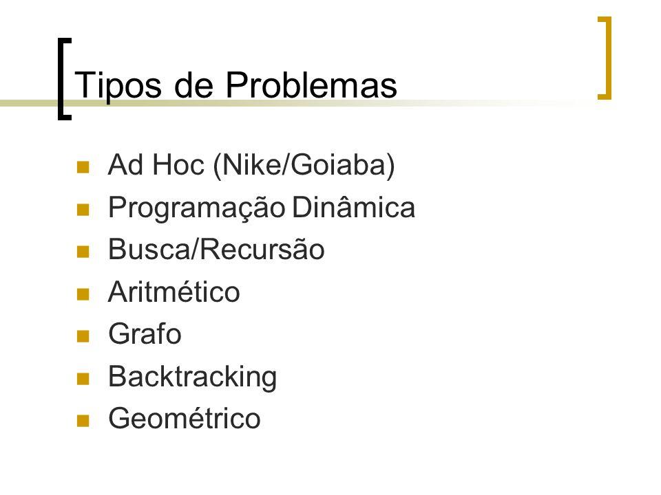 Tipos de Problemas Ad Hoc (Nike/Goiaba) Programação Dinâmica