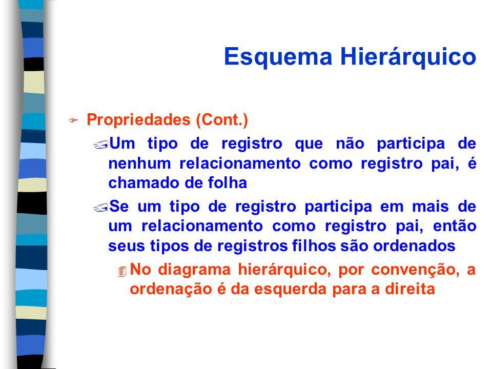 Esquema Hierárquico Propriedades (Cont.)