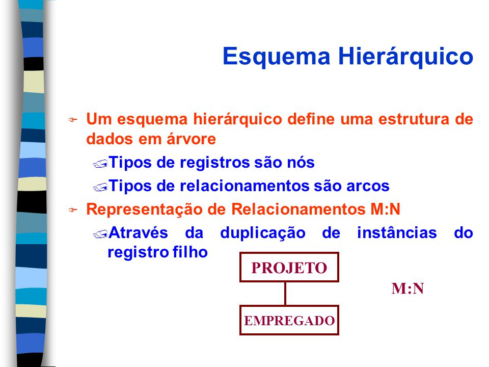 Esquema Hierárquico Um esquema hierárquico define uma estrutura de dados em árvore. Tipos de registros são nós.