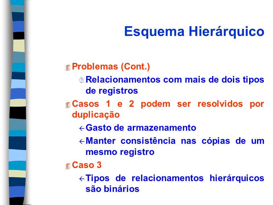 Esquema Hierárquico Problemas (Cont.)