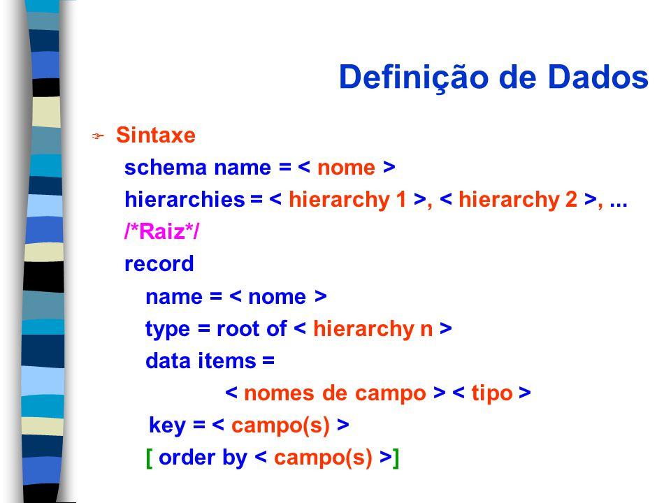 Definição de Dados Sintaxe schema name = < nome >